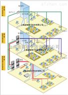 上海嘉定區光纖熔接 光纖網絡綜合布線 視頻監控安裝