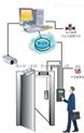 MS监控系统