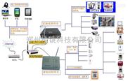 郑州推出电梯远程监控装置