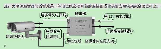 "12v/24v电源加高清网络信号摄像机"""
