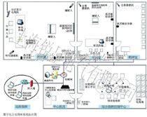 网络时钟同步系统 NTP授时服务器
