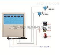 co报警仪器 一氧化碳气体检测仪气体泄漏探测仪