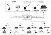 网络音频校园广播系统平台的优越性(2)