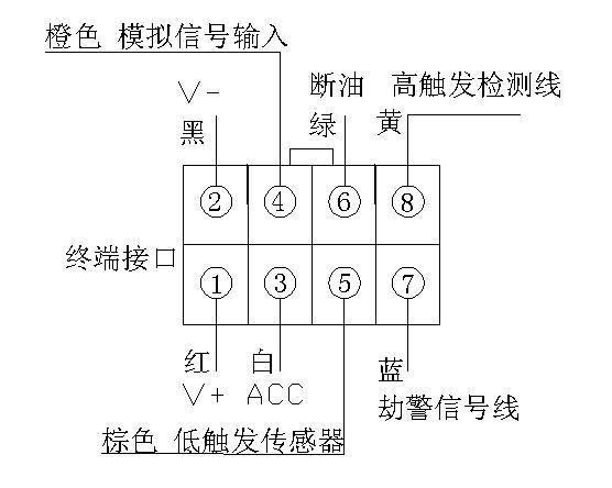 定位模块电路图