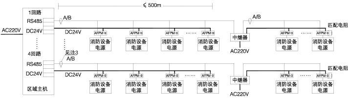 1系统接线示意图 (1)中小型监控系统网络拓扑结构图   •&bull