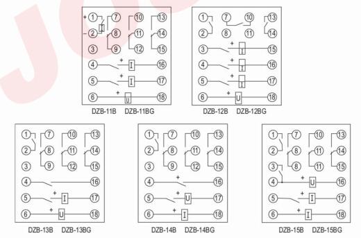 一、应用范围 DZB-10B(DZB-10BG)系列中间继电器用于直流操作的各种保护和自动控制线路中,作为辅助继电器以增加触点数量和触点容量。 DZB-10BG是DZB-10B的改进型。该继电器克服了原来DZB-10B继电器采用的绕组线径为0.06~0.07漆包线。在长期运输中,出现的断线缺点,提高了可靠性。其余内部接线、外形尺寸、接线端子、使用功能等不变、 DZB-11B、12B、13B为电压启动,电流保持的中间继电器;DZB-14B为电流启动、电压保持的中间继电器;DZB-15B为电流或电压工作、电流