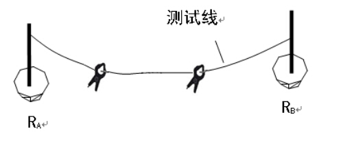 钳形接地电阻测试仪双钳法的介绍