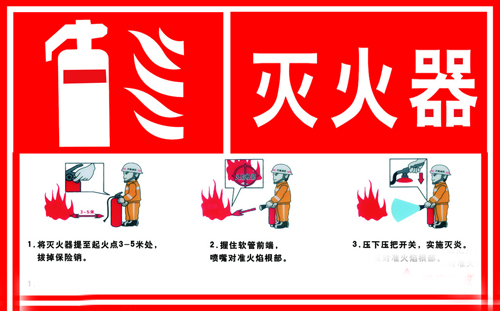 消防面具使用方法步骤