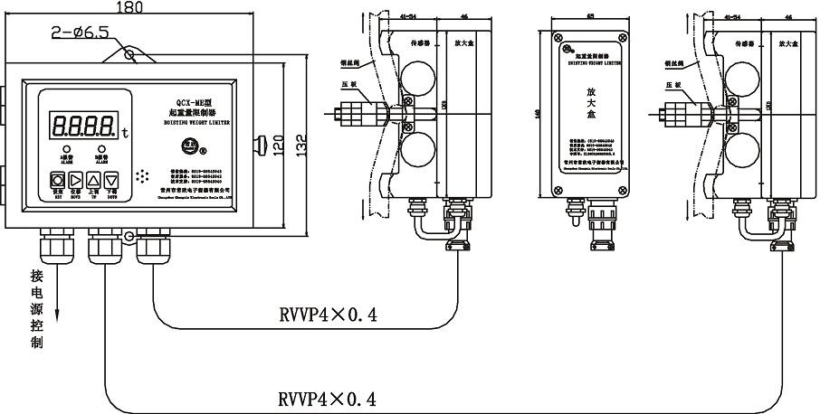 (4)QCX-MB型用于双梁桥式主副钩起重机,主钩100吨倍率是5,采用HLF-3-30t传感器2只。副钩30吨倍率是4,采用轴承座式传感器1只,孔径是200,中心高是400。其型号标注为:QCX-MB,1套。总体连接示意图如下:
