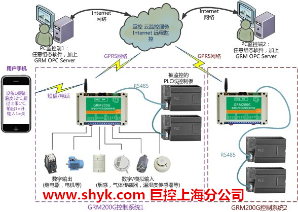 mt6103ip和三菱通信接线图
